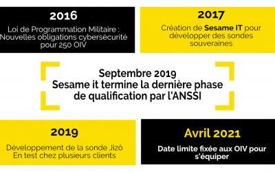 Sesame IT : termine la dernière phase de qualification ANSSI